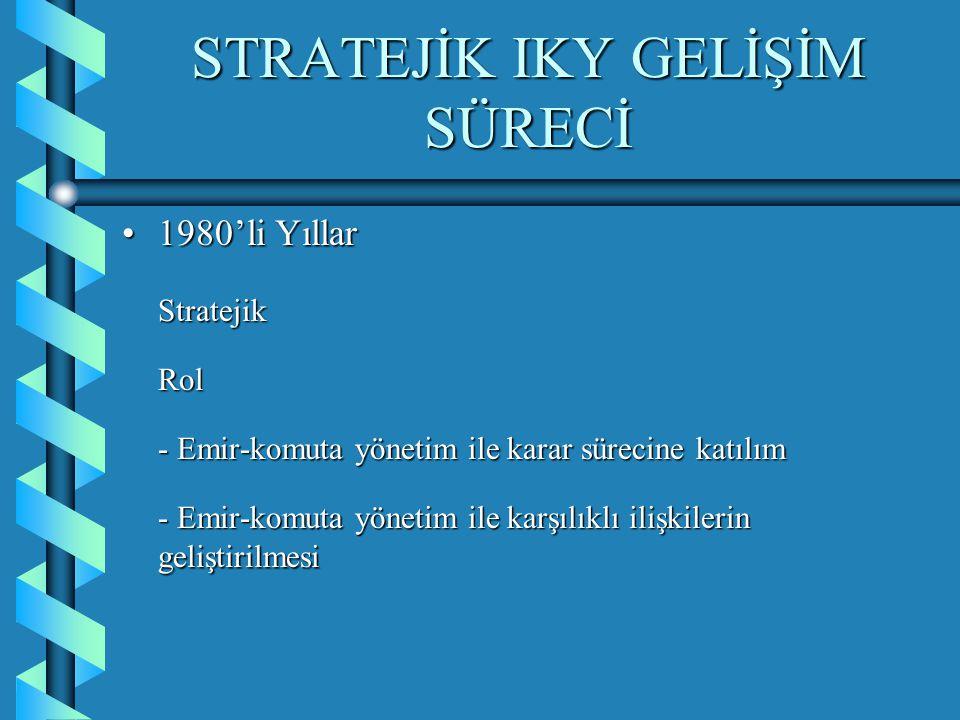 STRATEJİK IKY GELİŞİM SÜRECİ 1980'li Yıllar Stratejik Rol - Emir-komuta yönetim ile karar sürecine katılım - Emir-komuta yönetim ile karşılıklı ilişki