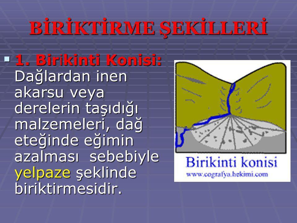 BİRİKTİRME ŞEKİLLERİ  1. Birikinti Konisi: Dağlardan inen akarsu veya derelerin taşıdığı malzemeleri, dağ eteğinde eğimin azalması sebebiyle yelpaze