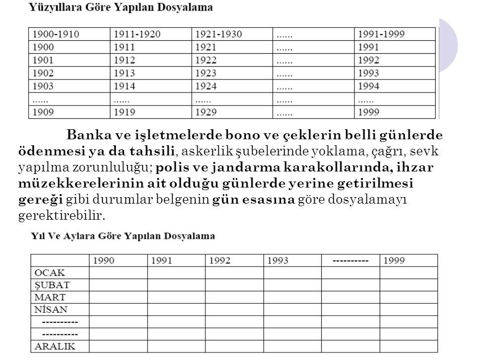 www.halacli.kebirhost.net... Abdulkadir HALAÇLI Banka ve işletmelerde bono ve çeklerin belli günlerde ödenmesi ya da tahsili, askerlik şubelerinde yok