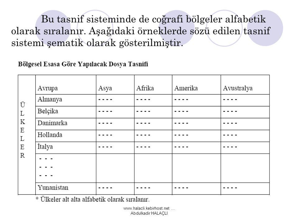 www.halacli.kebirhost.net... Abdulkadir HALAÇLI Bu tasnif sisteminde de coğrafi bölgeler alfabetik olarak sıralanır. Aşağıdaki örneklerde sözü edilen