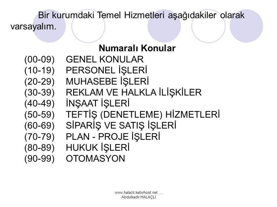 www.halacli.kebirhost.net... Abdulkadir HALAÇLI Bir kurumdaki Temel Hizmetleri aşağıdakiler olarak varsayalım. Numaralı Konular (00-09) GENEL KONULAR