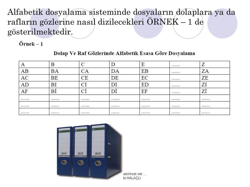 www.halacli.kebirhost.net... Abdulkadir HALAÇLI Alfabetik dosyalama sisteminde dosyaların dolaplara ya da rafların gözlerine nasıl dizilecekleri ÖRNEK