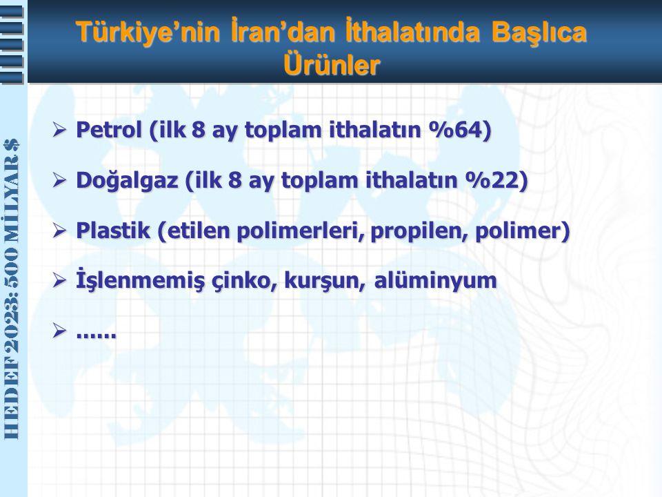 HEDEF 2023: 500 MİLYAR $ HEDEF 2023: 500 MİLYAR $ Türkiye'nin İran'dan İthalatında Başlıca Ürünler  Petrol (ilk 8 ay toplam ithalatın %64)  Doğalgaz