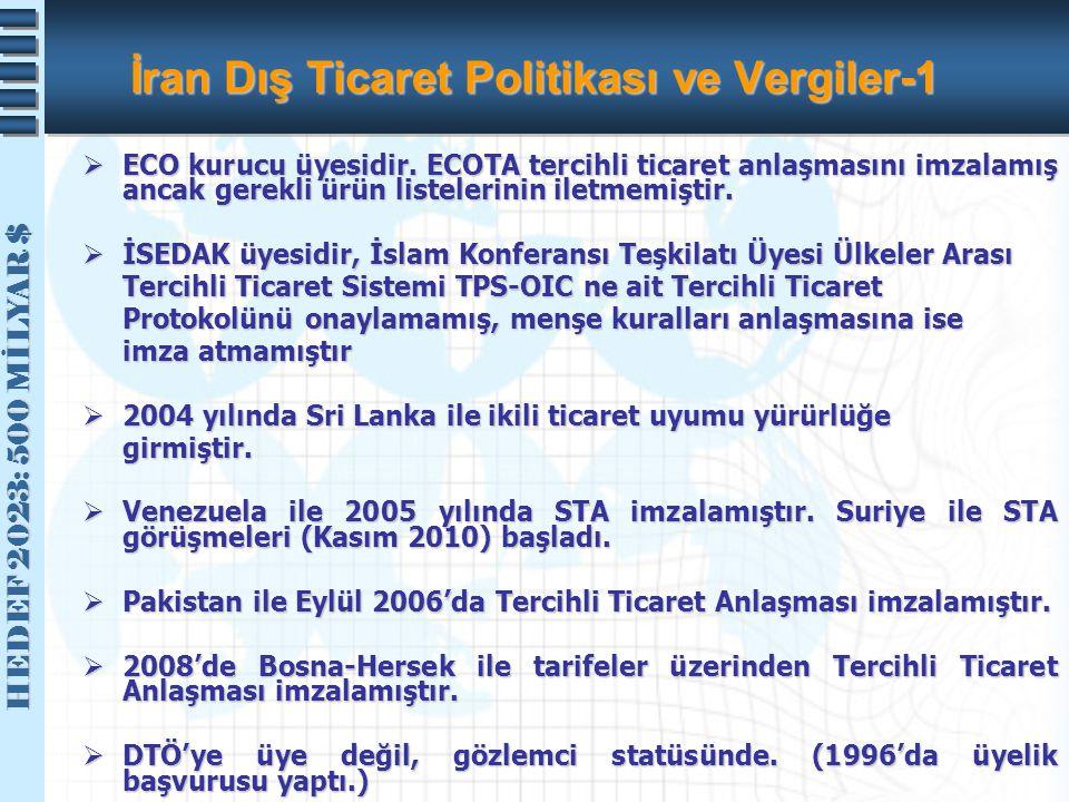HEDEF 2023: 500 MİLYAR $ HEDEF 2023: 500 MİLYAR $ İran Dış Ticaret Politikası ve Vergiler-1  ECO kurucu üyesidir. ECOTA tercihli ticaret anlaşmasını