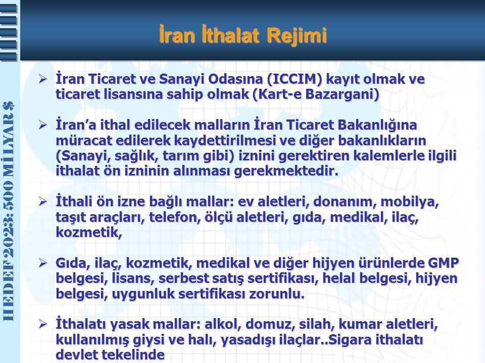 HEDEF 2023: 500 MİLYAR $ HEDEF 2023: 500 MİLYAR $ İran İthalat Rejimi  İran Ticaret ve Sanayi Odasına (ICCIM) kayıt olmak ve ticaret lisansına sahip