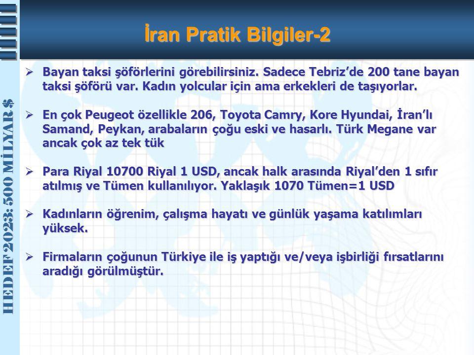 HEDEF 2023: 500 MİLYAR $ HEDEF 2023: 500 MİLYAR $ İran Pratik Bilgiler-2  Bayan taksi şöförlerini görebilirsiniz. Sadece Tebriz'de 200 tane bayan tak