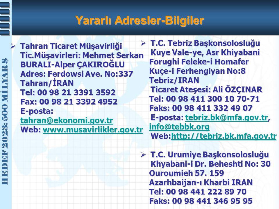 HEDEF 2023: 500 MİLYAR $ HEDEF 2023: 500 MİLYAR $ Yararlı Adresler-Bilgiler  T.C. Tebriz Başkonsolosluğu Kuye Vale-ye, Asr Khiyabani Forughi Feleke-i