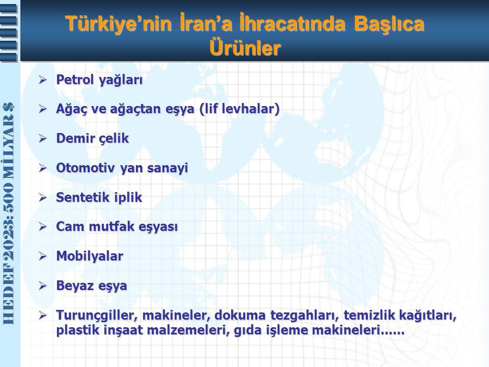 HEDEF 2023: 500 MİLYAR $ HEDEF 2023: 500 MİLYAR $ Türkiye'nin İran'a İhracatında Başlıca Ürünler  Petrol yağları  Ağaç ve ağaçtan eşya (lif levhalar