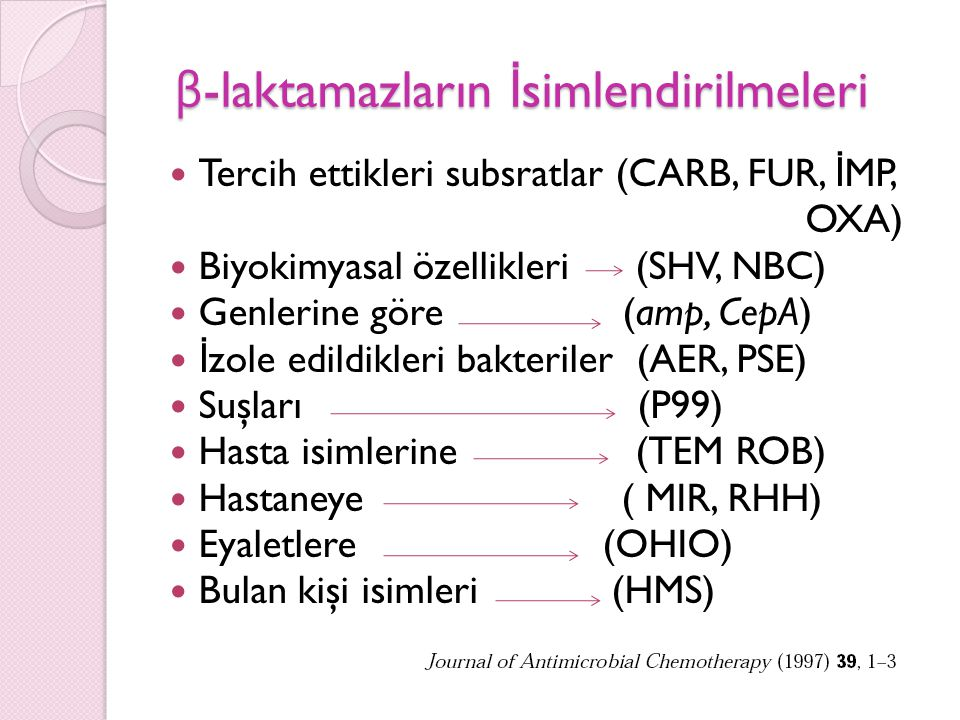 Beta laktamazların sınıflandırması Ambler (Moleküler sınıflama) Bush-Jacoby-Medeiros (Fonksiyonel sınıflama)
