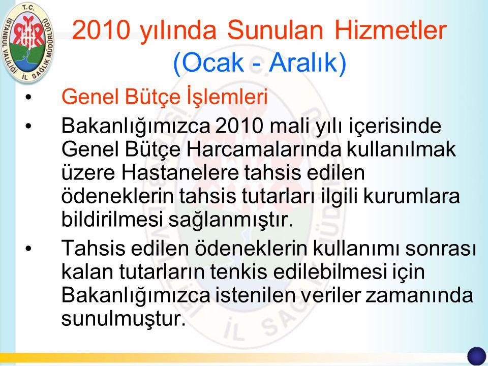 2010 yılında Sunulan Hizmetler (Ocak - Aralık) Genel Bütçe İşlemleri Bakanlığımızca 2010 mali yılı içerisinde Genel Bütçe Harcamalarında kullanılmak ü