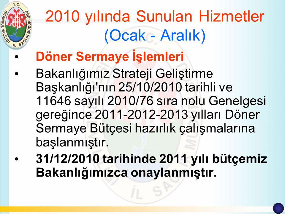 2010 yılında Sunulan Hizmetler (Ocak - Aralık) Döner Sermaye İşlemleri Bakanlığımız Strateji Geliştirme Başkanlığı'nın 25/10/2010 tarihli ve 11646 say