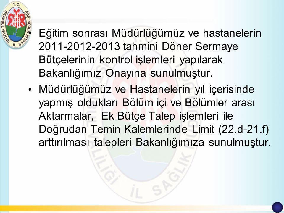 Eğitim sonrası Müdürlüğümüz ve hastanelerin 2011-2012-2013 tahmini Döner Sermaye Bütçelerinin kontrol işlemleri yapılarak Bakanlığımız Onayına sunulmu