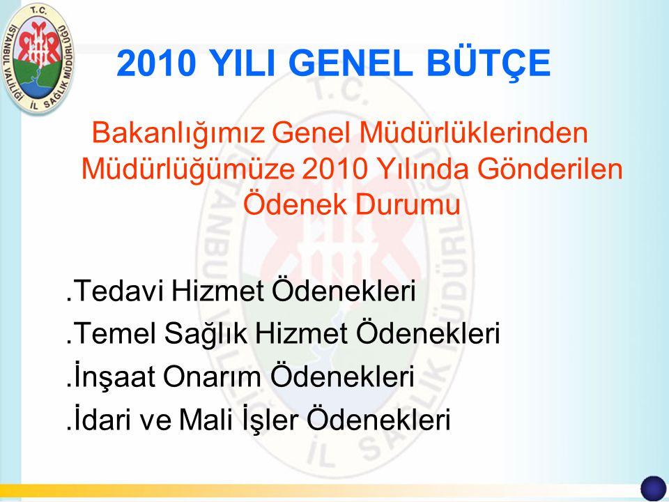 2010 YILI GENEL BÜTÇE Bakanlığımız Genel Müdürlüklerinden Müdürlüğümüze 2010 Yılında Gönderilen Ödenek Durumu.Tedavi Hizmet Ödenekleri.Temel Sağlık Hi