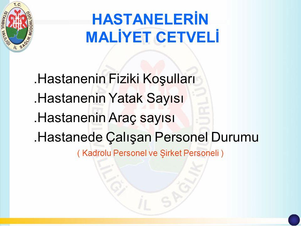 HASTANELERİN HARCAMA GİDERLERİ VE GRAFİKLERİ.Hastanelerin İşletme Maliyet Cetveli ve Toplam icmali.Hastanelerin Harcama Cetveli ve Toplam icmali.Anadolu Yakasında 2.