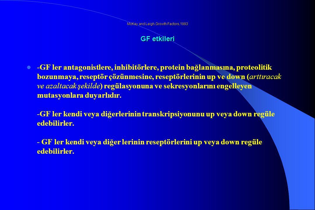 McKay and Leigh,Growth Factors,1993 GF etkileri -GF ler antagonistlere, inhibitörlere, protein bağlanmasına, proteolitik bozunmaya, reseptör çözünmesi