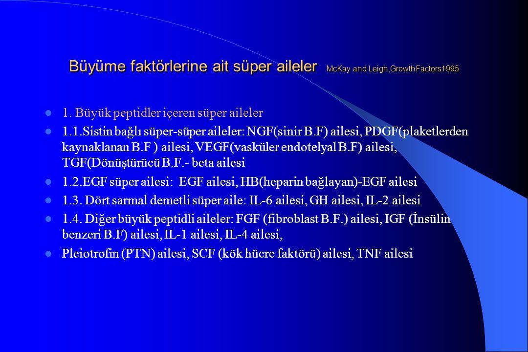 Büyüme faktörlerine ait süper aileler McKay and Leigh,GrowthFactors1995 1. Büyük peptidler içeren süper aileler 1.1.Sistin bağlı süper-süper aileler: