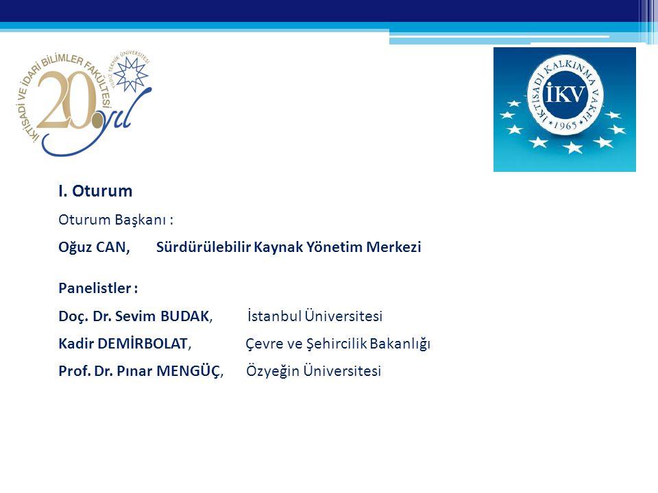 II.Oturum Oturum Başkanı : Dr. Sibel SEZER ERALP, REC – Türkiye Sorumlusu Panelistler : Yrd.