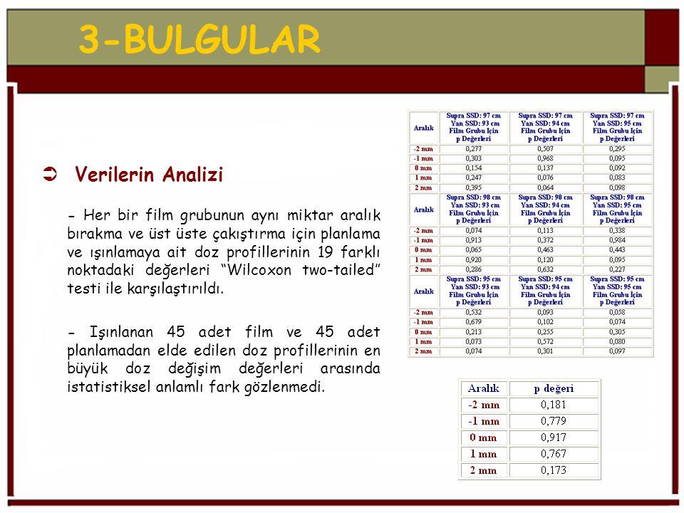 3-BULGULAR  Verilerin Analizi - Her bir film grubunun aynı miktar aralık bırakma ve üst üste çakıştırma için planlama ve ışınlamaya ait doz profillerinin 19 farklı noktadaki değerleri Wilcoxon two-tailed testi ile karşılaştırıldı.
