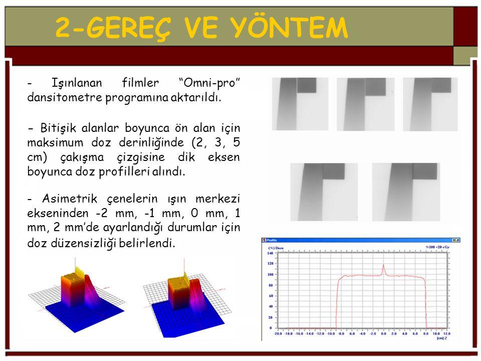 3-BULGULAR  Film Işınlamaları ve Planlama Sisteminden Elde Edilen Veriler  Dozimetrik ölçümlerle elde edilen iki ve üç boyutlu doz profilleri ve belirlenen noktalardaki doz veri tabloları oluşturuldu.