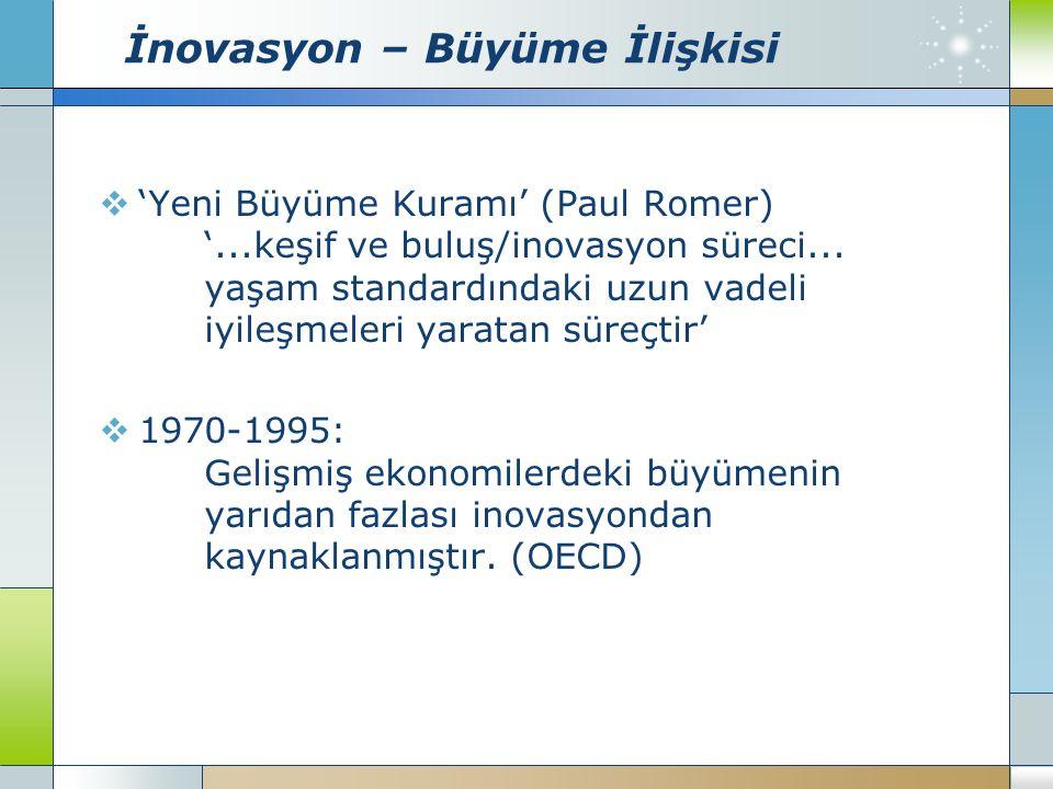 İnovasyon – Büyüme İlişkisi  'Yeni Büyüme Kuramı' (Paul Romer) '...keşif ve buluş/inovasyon süreci...
