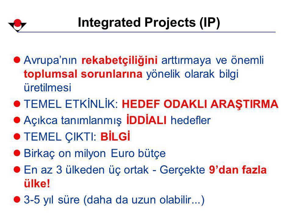 Integrated Projects (IP) lAvrupa'nın rekabetçiliğini arttırmaya ve önemli toplumsal sorunlarına yönelik olarak bilgi üretilmesi lTEMEL ETKİNLİK: HEDEF ODAKLI ARAŞTIRMA lAçıkca tanımlanmış İDDİALI hedefler lTEMEL ÇIKTI: BİLGİ lBirkaç on milyon Euro bütçe lEn az 3 ülkeden üç ortak - Gerçekte 9'dan fazla ülke.