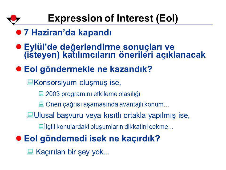 Expression of Interest (EoI) l7 Haziran'da kapandı lEylül'de değerlendirme sonuçları ve (isteyen) katılımcıların önerileri açıklanacak lEoI göndermekle ne kazandık.
