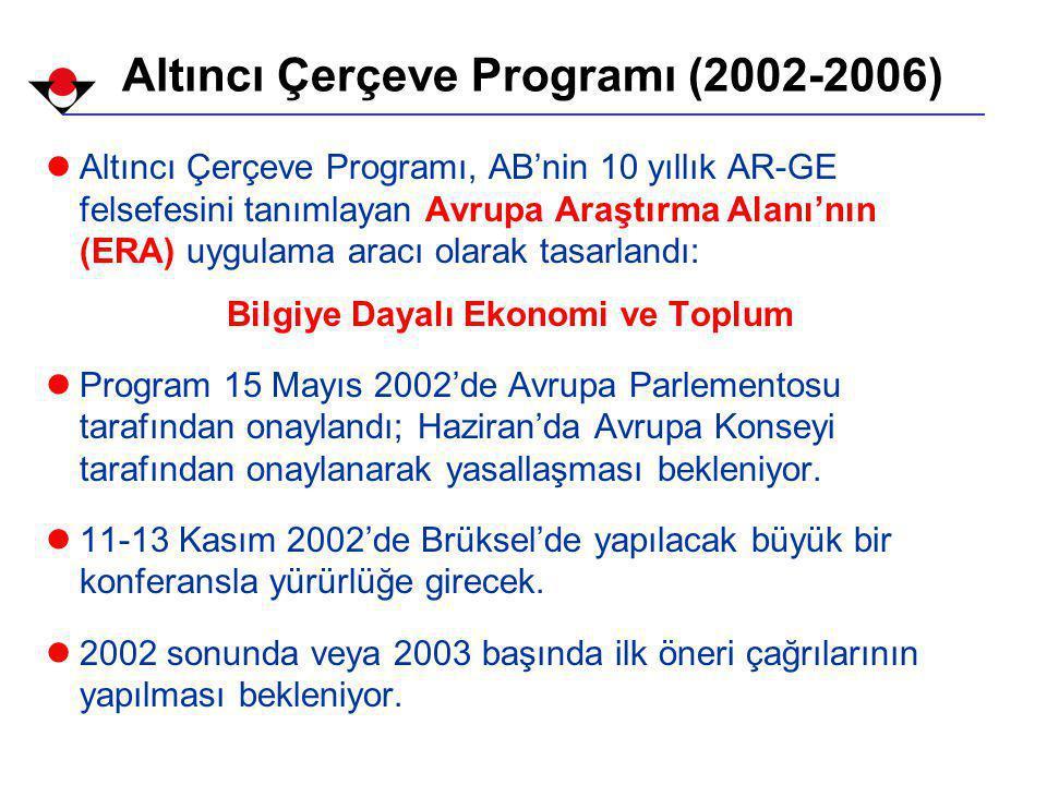 lAltıncı Çerçeve Programı, AB'nin 10 yıllık AR-GE felsefesini tanımlayan Avrupa Araştırma Alanı'nın (ERA) uygulama aracı olarak tasarlandı: Bilgiye Dayalı Ekonomi ve Toplum lProgram 15 Mayıs 2002'de Avrupa Parlementosu tarafından onaylandı; Haziran'da Avrupa Konseyi tarafından onaylanarak yasallaşması bekleniyor.