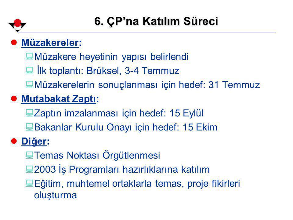 lMüzakereler: :Müzakere heyetinin yapısı belirlendi : İlk toplantı: Brüksel, 3-4 Temmuz :Müzakerelerin sonuçlanması için hedef: 31 Temmuz lMutabakat Zaptı: :Zaptın imzalanması için hedef: 15 Eylül :Bakanlar Kurulu Onayı için hedef: 15 Ekim lDiğer: :Temas Noktası Örgütlenmesi :2003 İş Programları hazırlıklarına katılım :Eğitim, muhtemel ortaklarla temas, proje fikirleri oluşturma 6.