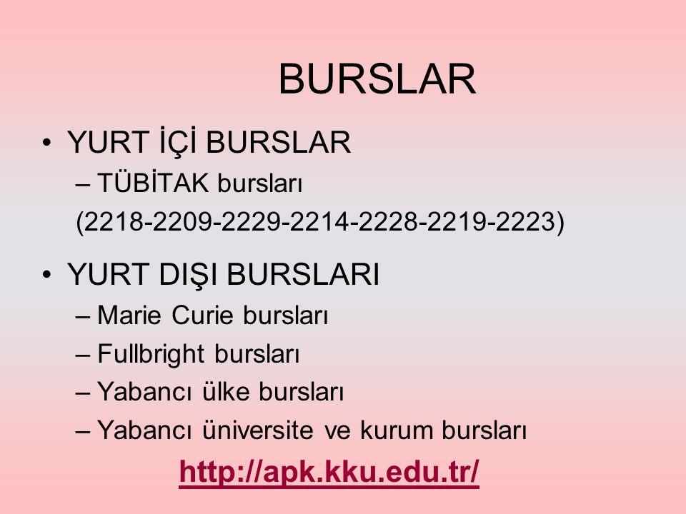 BURSLAR YURT İÇİ BURSLAR –TÜBİTAK bursları (2218-2209-2229-2214-2228-2219-2223) YURT DIŞI BURSLARI –Marie Curie bursları –Fullbright bursları –Yabancı ülke bursları –Yabancı üniversite ve kurum bursları http://apk.kku.edu.tr/