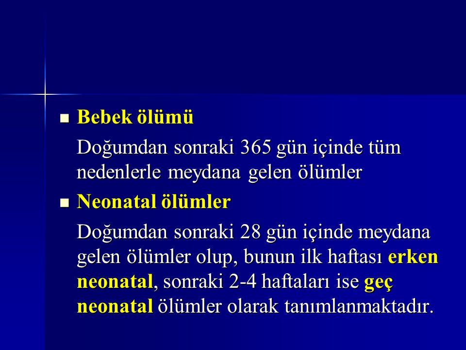 Bebek ölümü Bebek ölümü Doğumdan sonraki 365 gün içinde tüm nedenlerle meydana gelen ölümler Neonatal ölümler Neonatal ölümler Doğumdan sonraki 28 gün