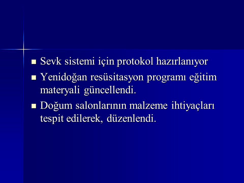 Sevk sistemi için protokol hazırlanıyor Sevk sistemi için protokol hazırlanıyor Yenidoğan resüsitasyon programı eğitim materyali güncellendi. Yenidoğa