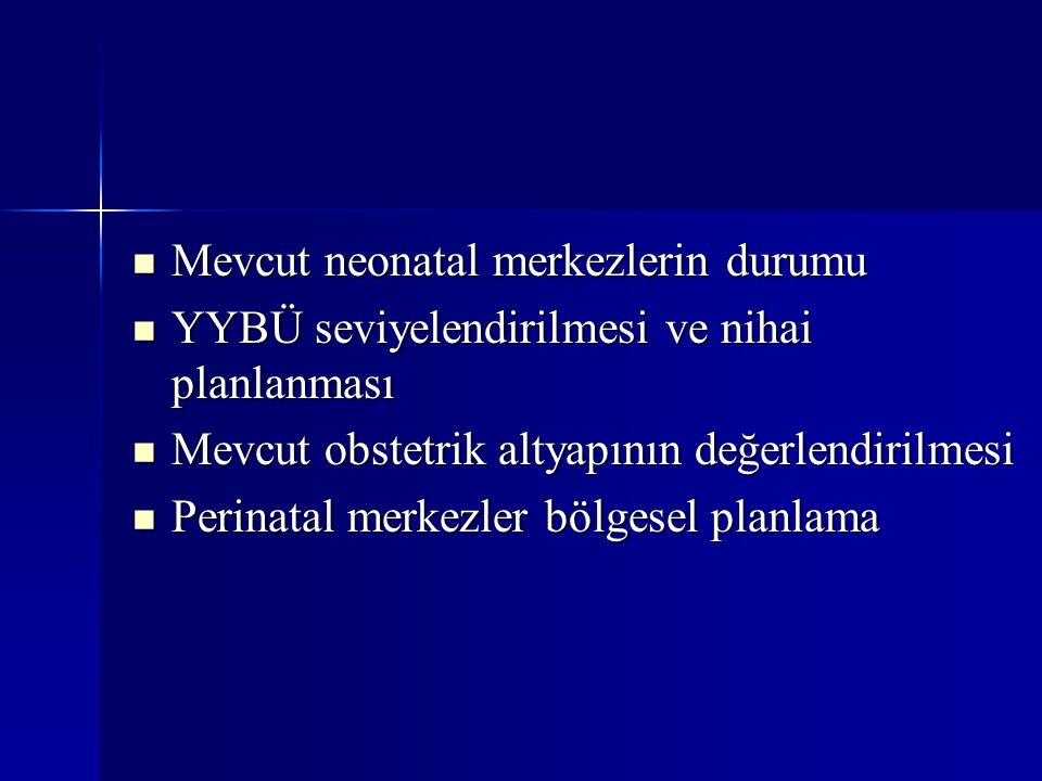Mevcut neonatal merkezlerin durumu Mevcut neonatal merkezlerin durumu YYBÜ seviyelendirilmesi ve nihai planlanması YYBÜ seviyelendirilmesi ve nihai pl