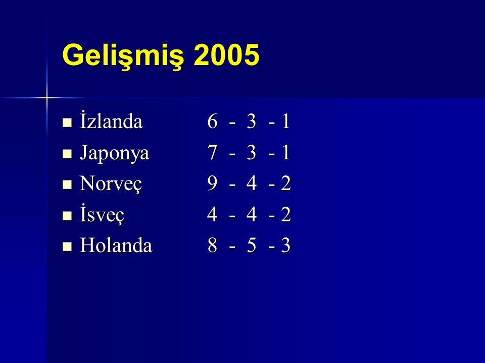 Gelişmiş 2005 İzlanda 6 - 3 - 1 İzlanda 6 - 3 - 1 Japonya 7 - 3 - 1 Japonya 7 - 3 - 1 Norveç 9 - 4 - 2 Norveç 9 - 4 - 2 İsveç 4 - 4 - 2 İsveç 4 - 4 -