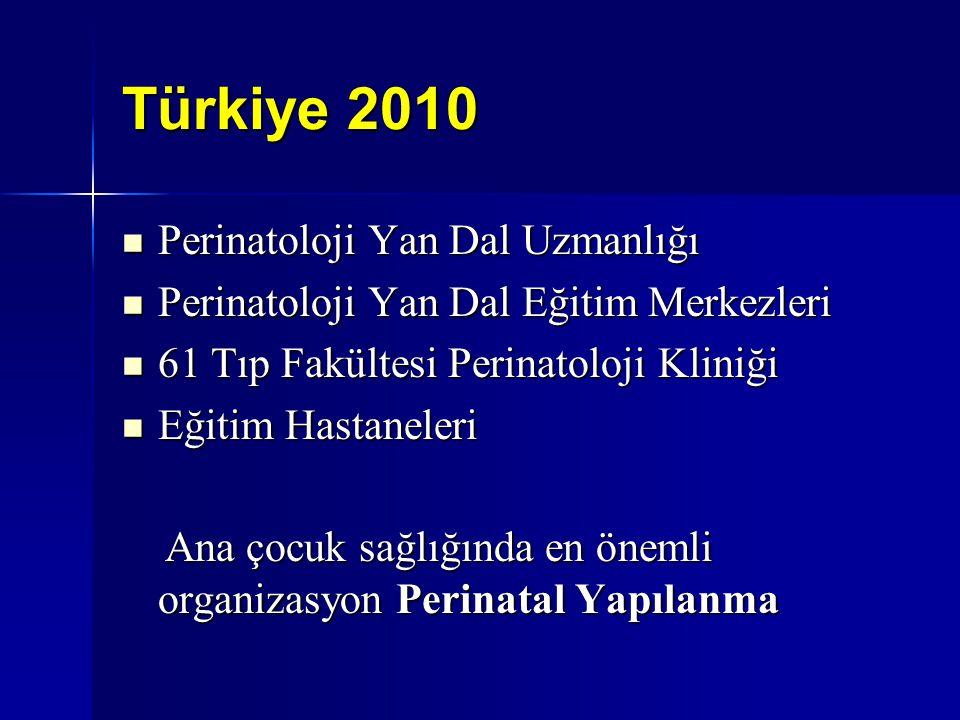 Türkiye 2010 Perinatoloji Yan Dal Uzmanlığı Perinatoloji Yan Dal Uzmanlığı Perinatoloji Yan Dal Eğitim Merkezleri Perinatoloji Yan Dal Eğitim Merkezle