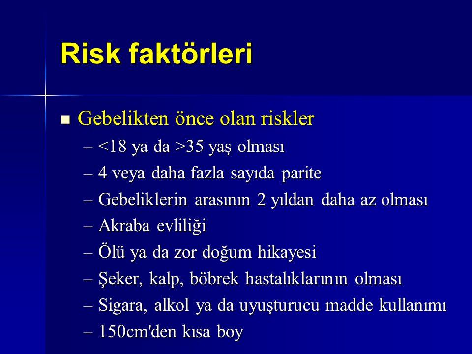 Risk faktörleri Gebelikten önce olan riskler Gebelikten önce olan riskler – 35 yaş olması –4 veya daha fazla sayıda parite –Gebeliklerin arasının 2 yı