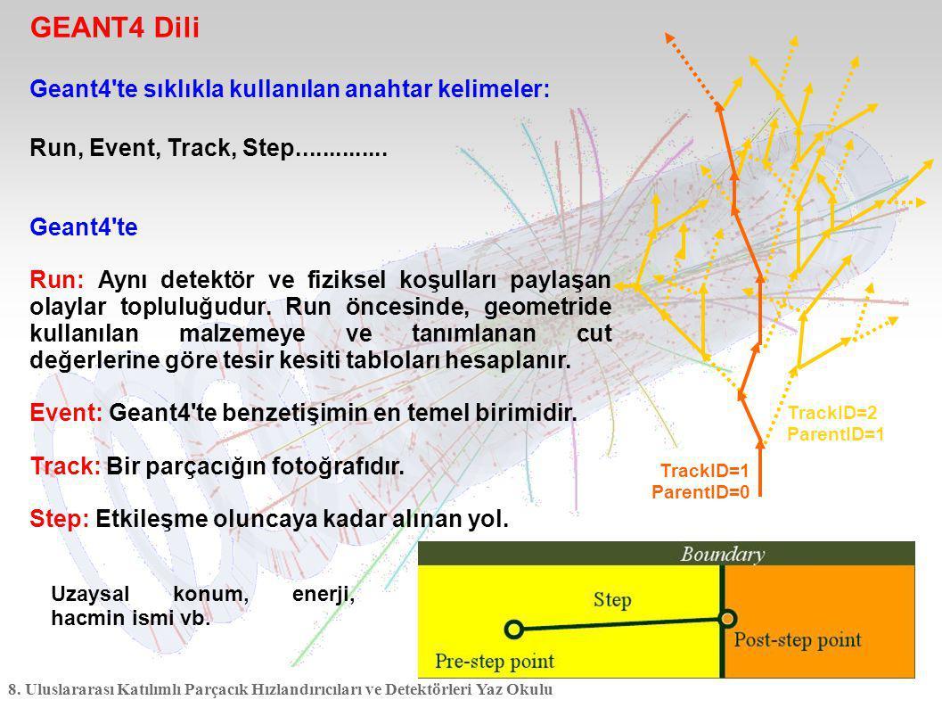 8. Uluslararası Katılımlı Parçacık Hızlandırıcıları ve Detektörleri Yaz Okulu GEANT4 Dili Geant4'te sıklıkla kullanılan anahtar kelimeler: Run, Event,