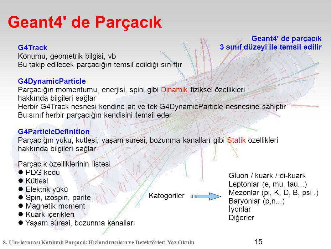 15 Geant4 de Parçacık G4Track Konumu, geometrik bilgisi, vb Bu takip edilecek parçacığın temsil edildiği sınıftır G4DynamicParticle Parçacığın momentumu, enerjisi, spini gibi Dinamik fiziksel özellikleri hakkında bilgileri sağlar Herbir G4Track nesnesi kendine ait ve tek G4DynamicParticle nesnesine sahiptir Bu sınıf herbir parçacığın kendisini temsil eder G4ParticleDefinition Parçacığın yükü, kütlesi, yaşam süresi, bozunma kanalları gibi Statik özellikleri hakkında bilgileri sağlar Parçacık özelliklerinin listesi PDG kodu Kütlesi Elektrik yükü Spin, izospin, parite Magnetik moment Kuark içerikleri Yaşam süresi, bozunma kanalları Katogoriler Geant4 de parçacık 3 sınıf düzeyi ile temsil edilir Gluon / kuark / di-kuark Leptonlar (e, mu, tau...) Mezonlar (pi, K, D, B, psi.) Baryonlar (p,n...) İyonlar Diğerler