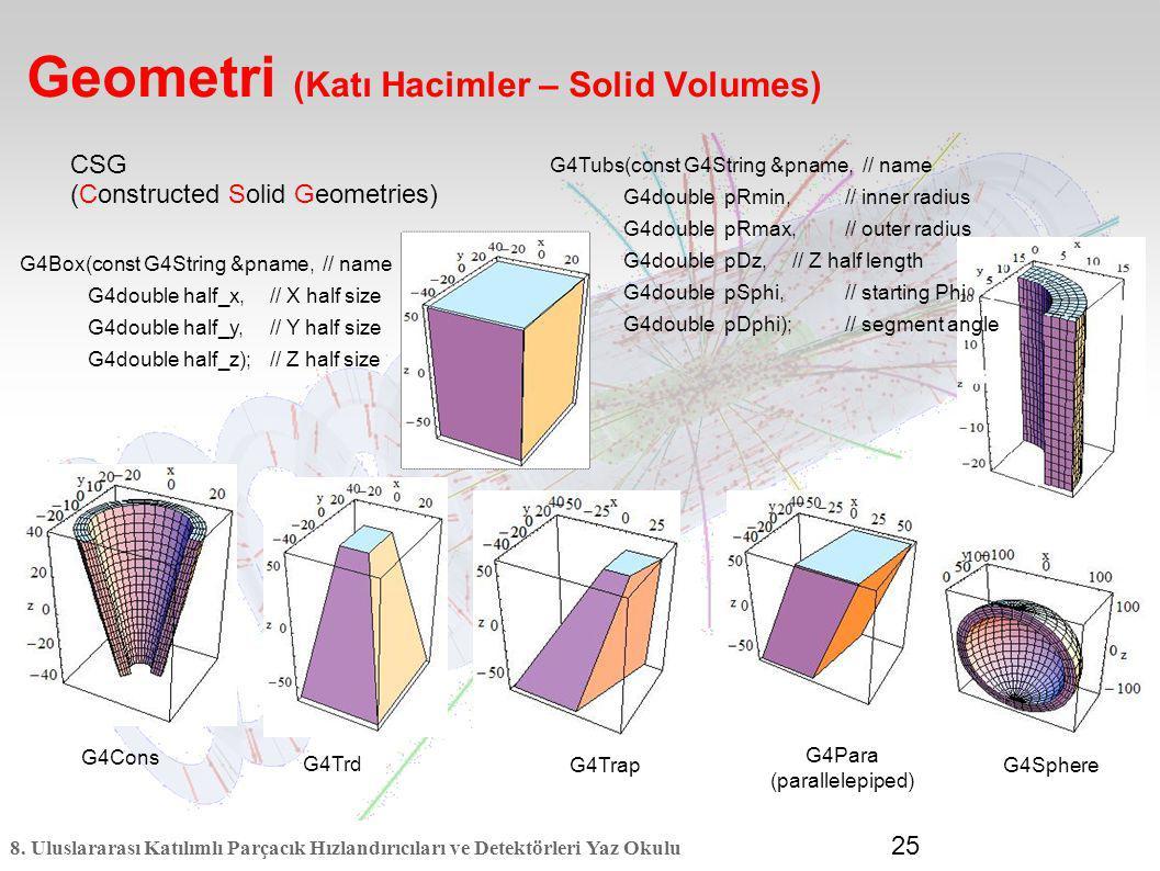 8. Uluslararası Katılımlı Parçacık Hızlandırıcıları ve Detektörleri Yaz Okulu 25 Geometri (Katı Hacimler – Solid Volumes) G4Box(const G4String &pname,