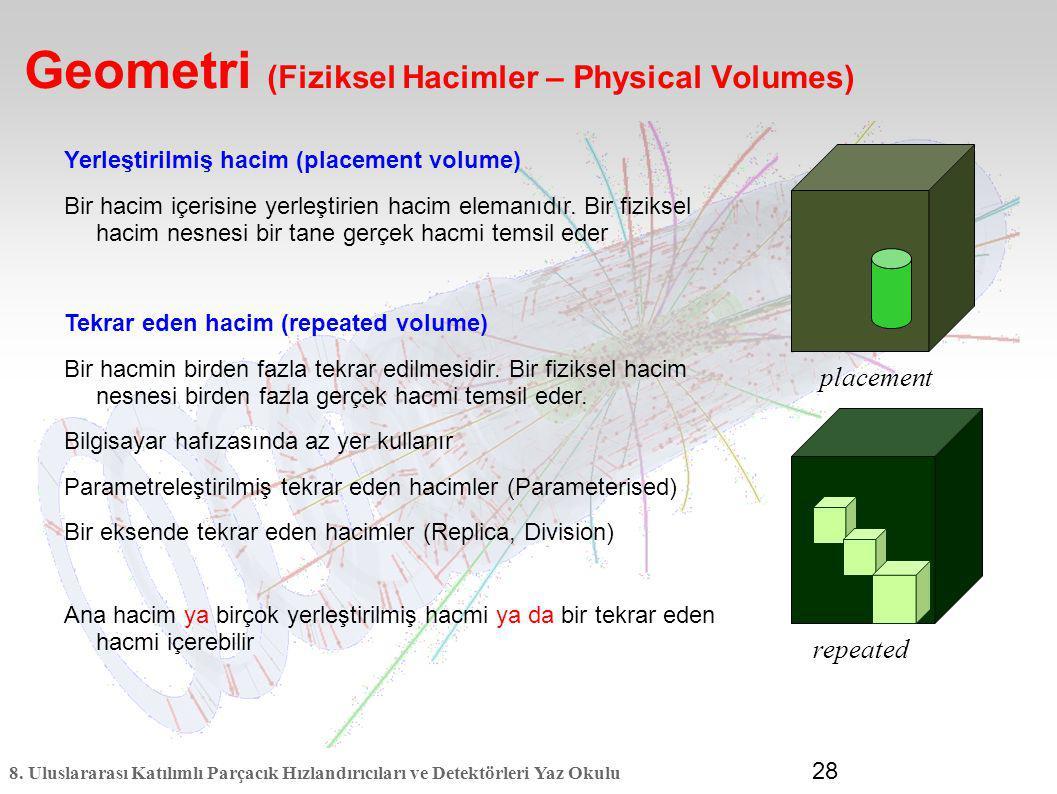 8. Uluslararası Katılımlı Parçacık Hızlandırıcıları ve Detektörleri Yaz Okulu 28 Geometri (Fiziksel Hacimler – Physical Volumes) repeated placement Ye