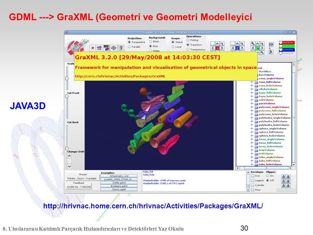 8. Uluslararası Katılımlı Parçacık Hızlandırıcıları ve Detektörleri Yaz Okulu 30 http://hrivnac.home.cern.ch/hrivnac/Activities/Packages/GraXML/ GDML