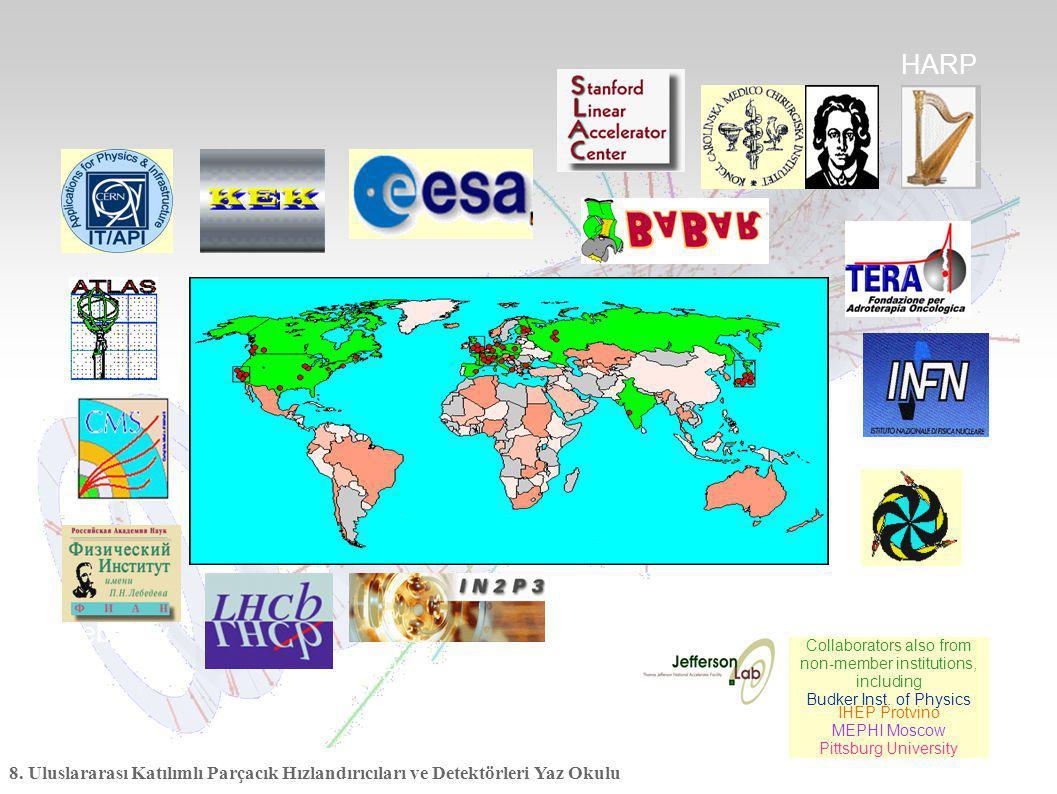 8. Uluslararası Katılımlı Parçacık Hızlandırıcıları ve Detektörleri Yaz Okulu Collaborators also from non-member institutions, including Budker Inst.