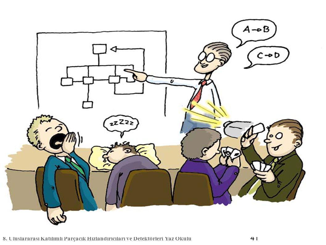 8. Uluslararası Katılımlı Parçacık Hızlandırıcıları ve Detektörleri Yaz Okulu 41
