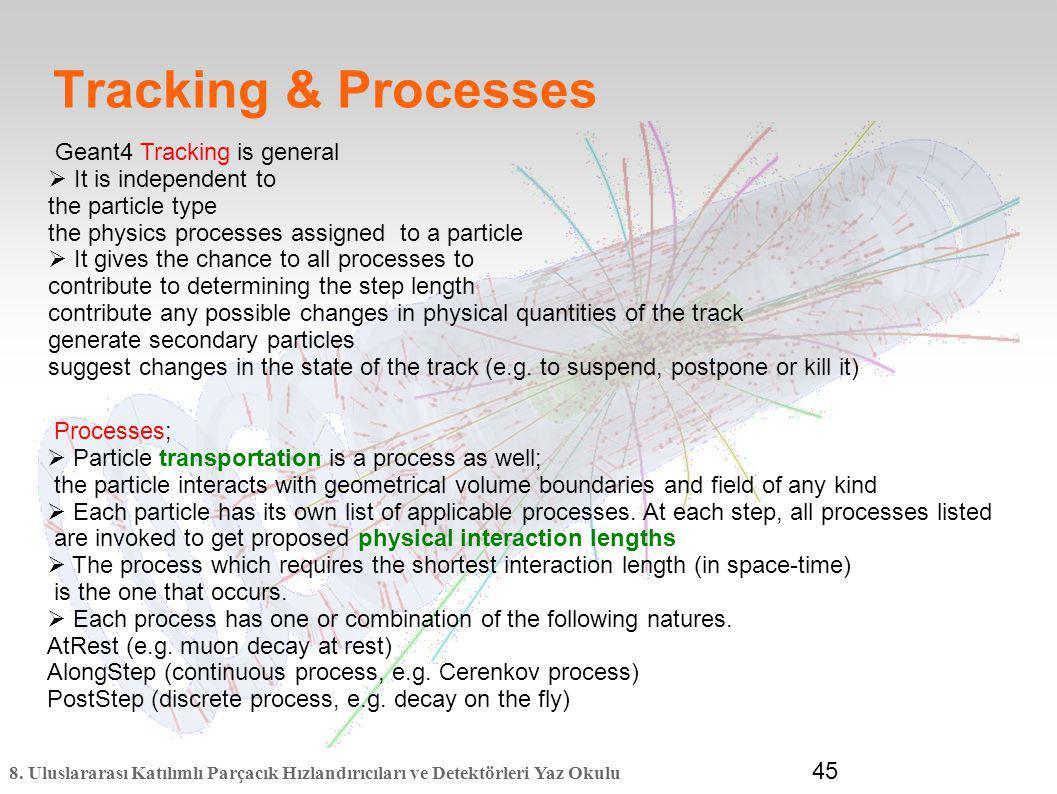 8. Uluslararası Katılımlı Parçacık Hızlandırıcıları ve Detektörleri Yaz Okulu 45 Tracking & Processes Geant4 Tracking is general  It is independent t