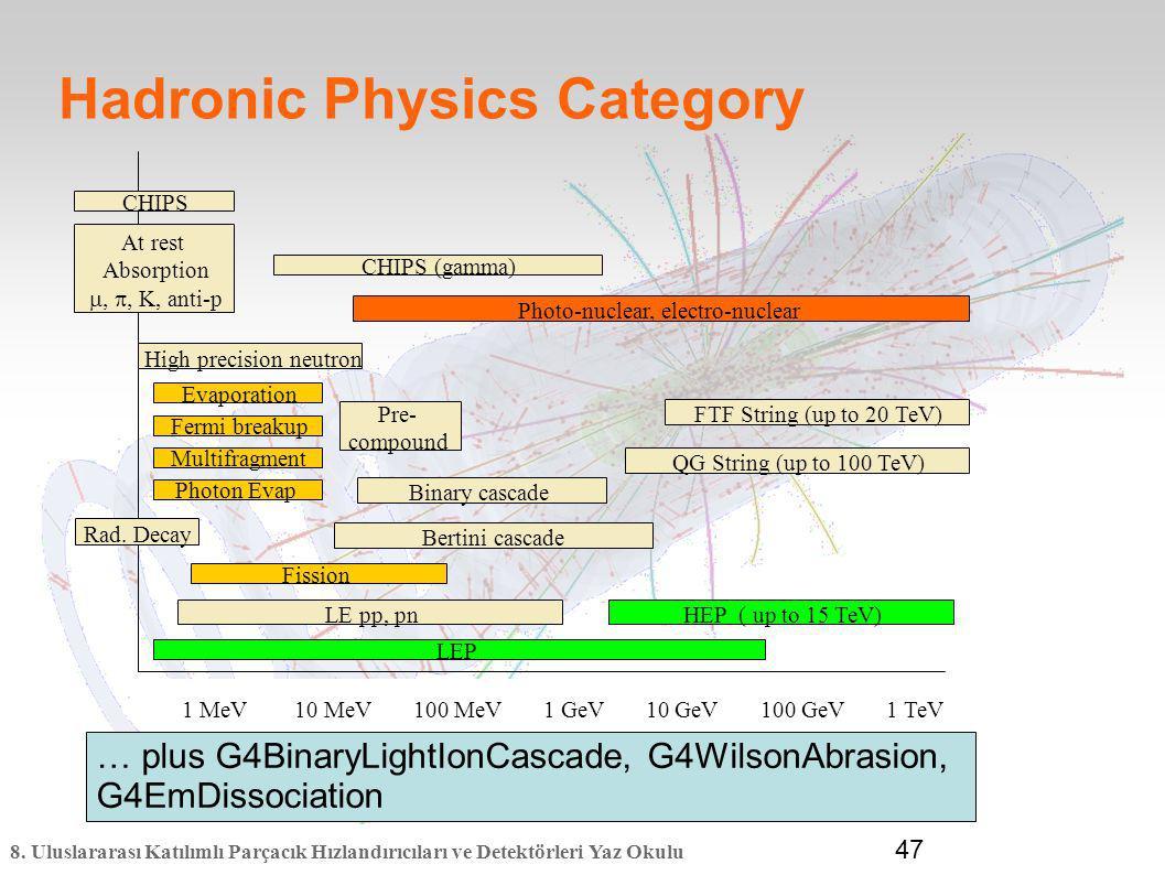 8. Uluslararası Katılımlı Parçacık Hızlandırıcıları ve Detektörleri Yaz Okulu 47 Hadronic Physics Category 1 MeV 10 MeV 100 MeV 1 GeV 10 GeV 100 GeV 1