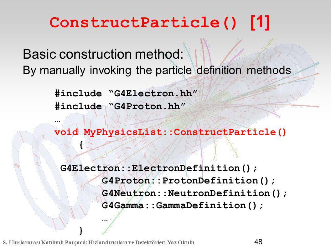 8. Uluslararası Katılımlı Parçacık Hızlandırıcıları ve Detektörleri Yaz Okulu 48 ConstructParticle() [1] Basic construction method: By manually invoki