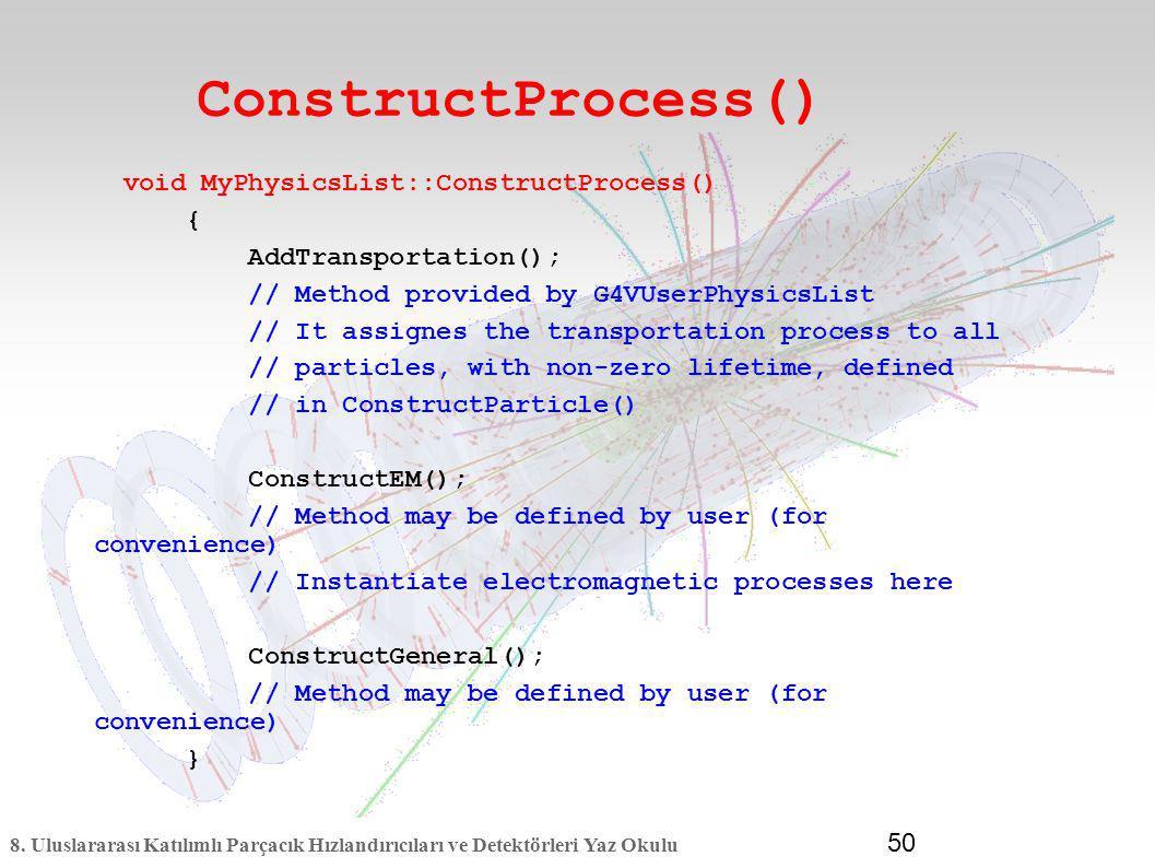 8. Uluslararası Katılımlı Parçacık Hızlandırıcıları ve Detektörleri Yaz Okulu 50 ConstructProcess() void MyPhysicsList::ConstructProcess() { AddTransp