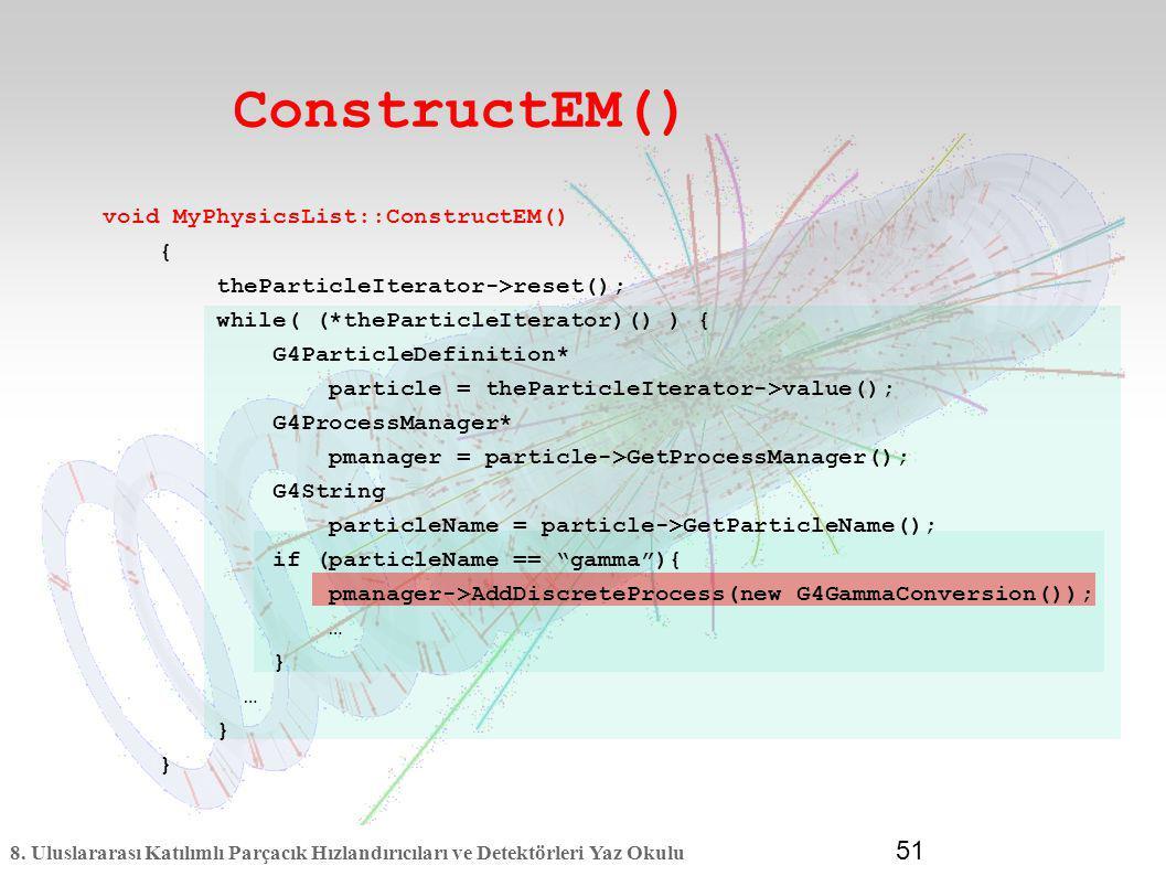 8. Uluslararası Katılımlı Parçacık Hızlandırıcıları ve Detektörleri Yaz Okulu 51 ConstructEM() void MyPhysicsList::ConstructEM() { theParticleIterator