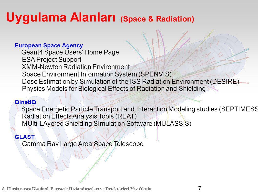 8. Uluslararası Katılımlı Parçacık Hızlandırıcıları ve Detektörleri Yaz Okulu 7 Uygulama Alanları (Space & Radiation) European Space Agency Geant4 Spa