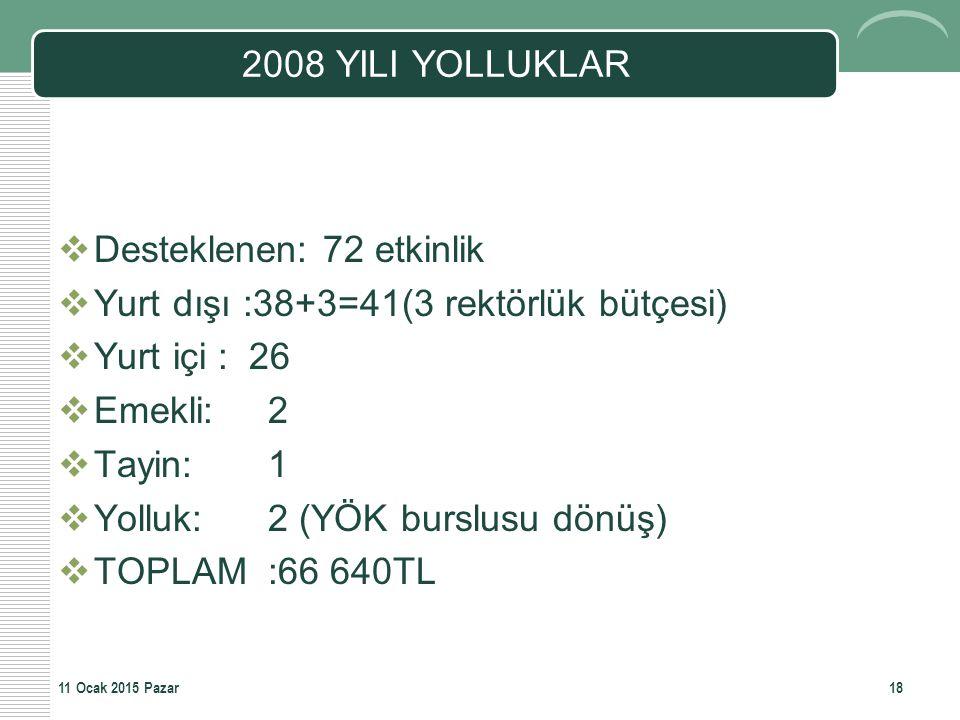 2008 YILI YOLLUKLAR  Desteklenen: 72 etkinlik  Yurt dışı :38+3=41(3 rektörlük bütçesi)  Yurt içi : 26  Emekli: 2  Tayin: 1  Yolluk: 2 (YÖK bursl