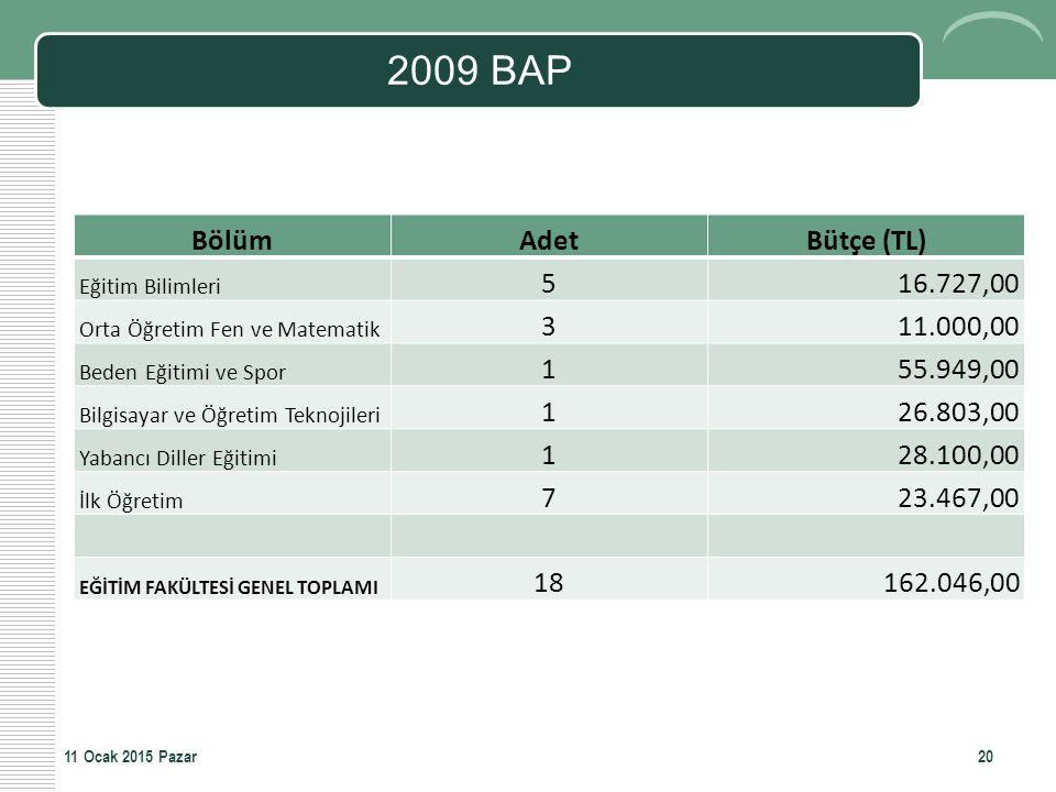 2009 BAP BölümAdetBütçe (TL) Eğitim Bilimleri 516.727,00 Orta Öğretim Fen ve Matematik 311.000,00 Beden Eğitimi ve Spor 155.949,00 Bilgisayar ve Öğret